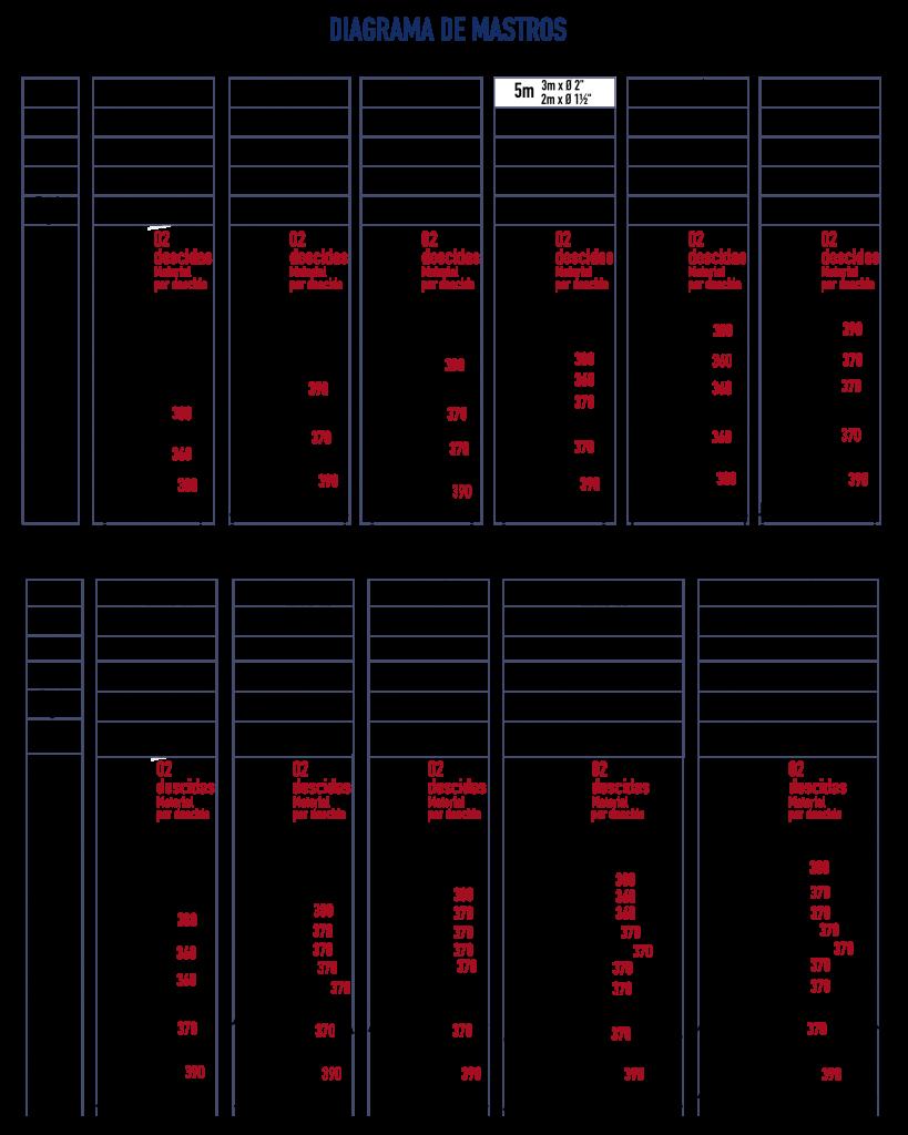 Diagrama-de-mastros