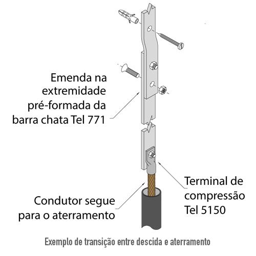 aplicação 770