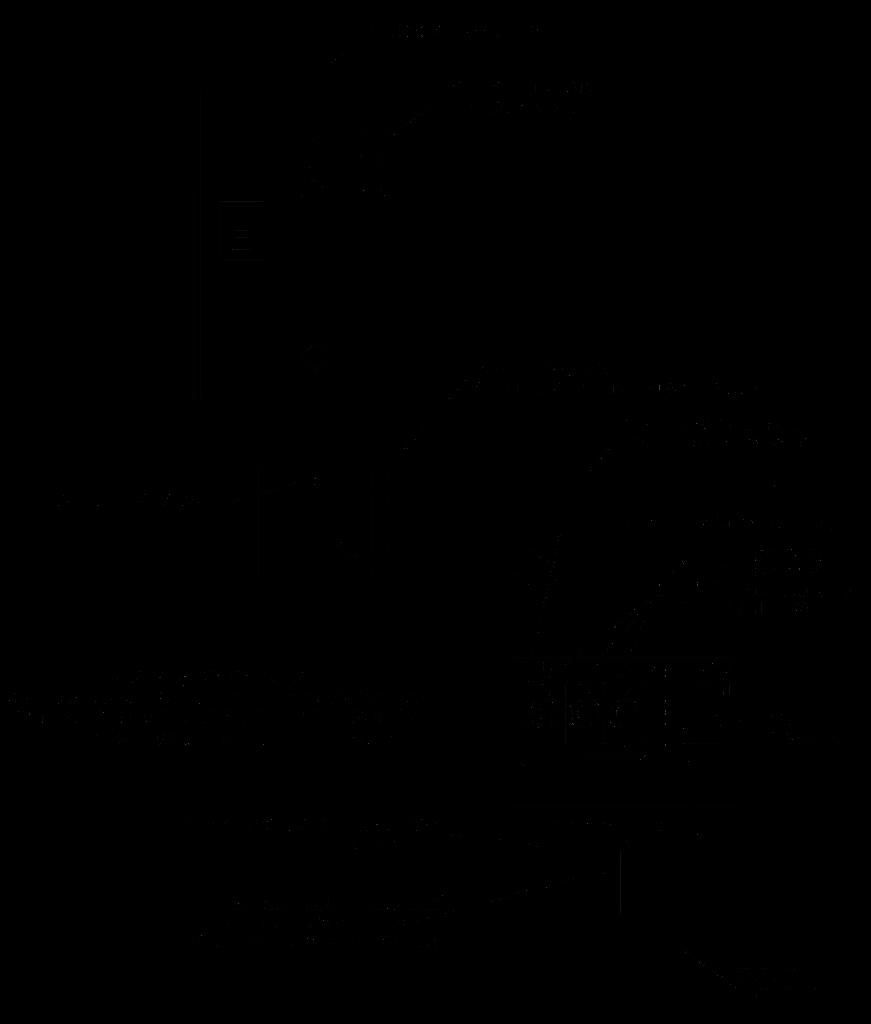 equibox-tetrapolar