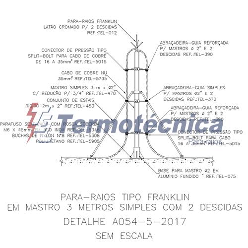 A054-5-2017