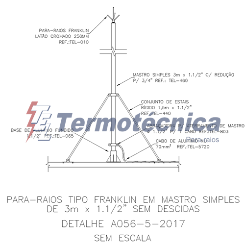 A056-5-2017