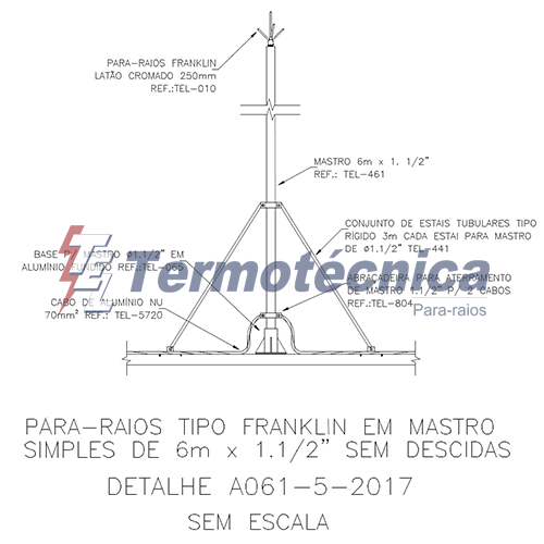 A061-5-2017