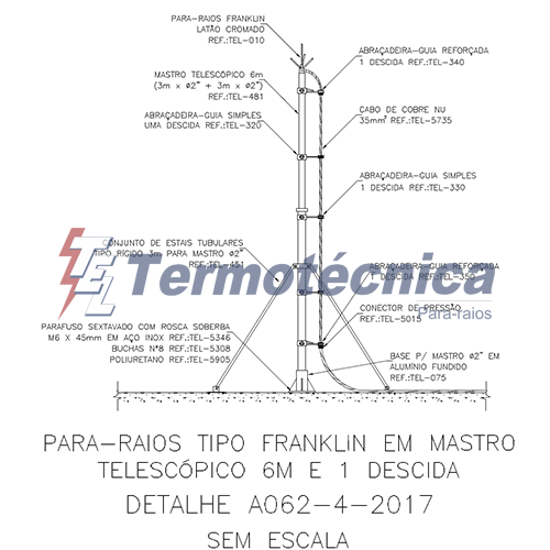 A062-4-2017