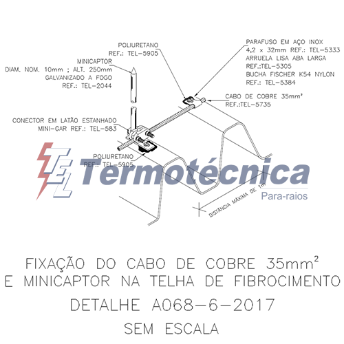 A068-6-2017