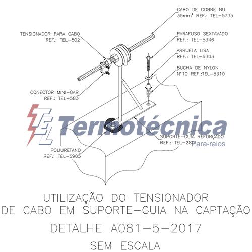 A081-5-2017