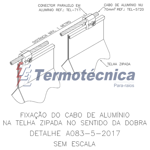 A083-5-2017