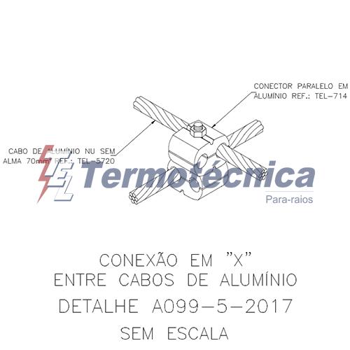 A099-5-2017
