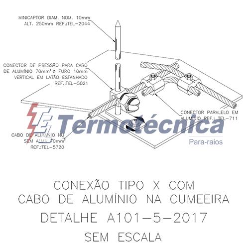 A101-5-2017