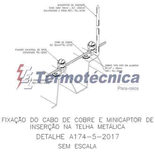 A174-5-2017