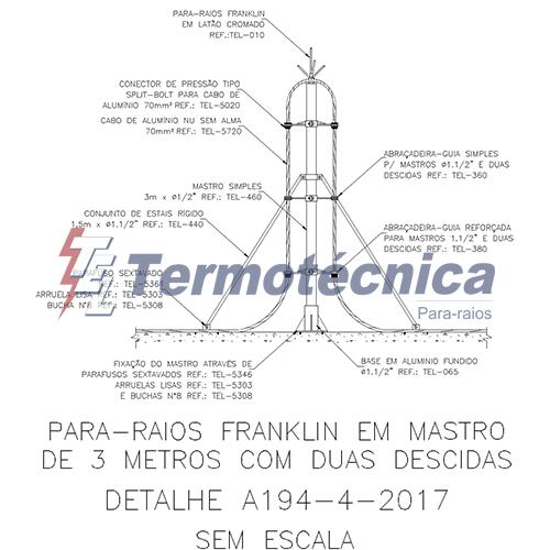 A194-4-2017