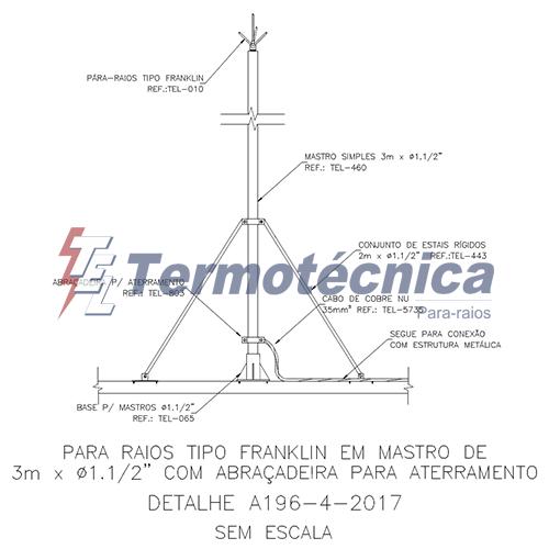 A196-4-2017