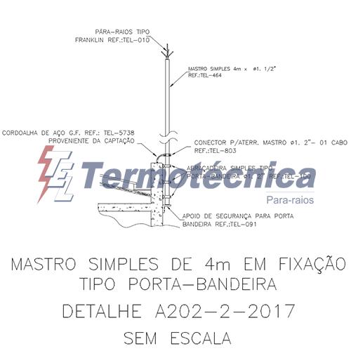 A202-2-2017