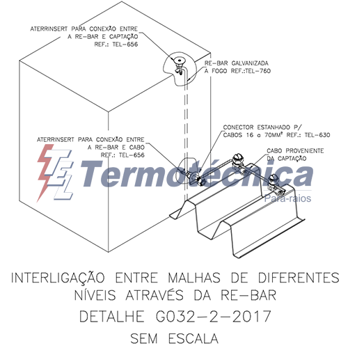 G032-2-2017