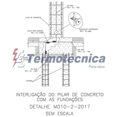 M010-2-2017