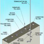 Aplicação do Termocaptor de Fixação Vertical