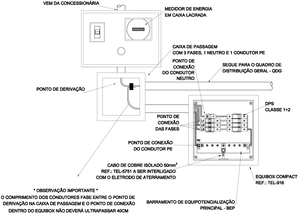 equibox-compact-916